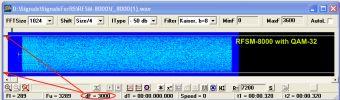 Общий вид RFSM-8000 QAM-32