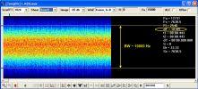 Общий вид радиосигнала APCO-25