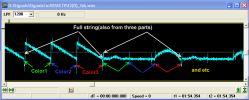 Структура сигнала после частотного детектора