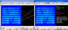 Распределение каналов и их дублирование