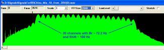Графический спектр OFDM