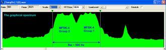 Графический спектр сигнала