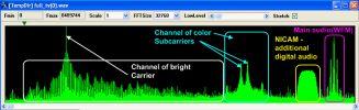 Графический спектр