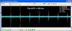 ACF сигнала