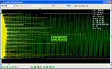 Распределение и количество частот