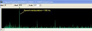 Скорость манипуляции ТТ-2300, 100