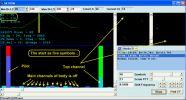 Структура короткого старта и общие параметры сигнала